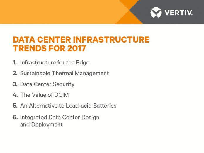 trendy dotyczące infrastruktury