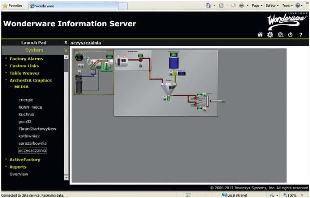 Lisner - Wonderware Information Server