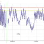 System monitoringu mediów