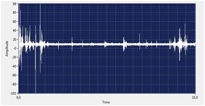 Pomiar ultradźwiękowy pierwszych symptomów uszkodzenia. Opracowanie własne