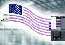 elastyczne przewody Ethernet z certyfikatem UL 600 Volt