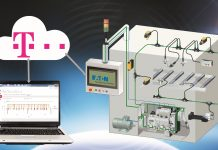 Predictive Maintenance Cloud Solution