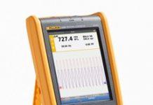 ScopeMeter Fluke serii 120B