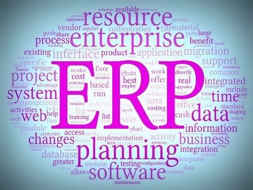 systemy klasy ERP i APS